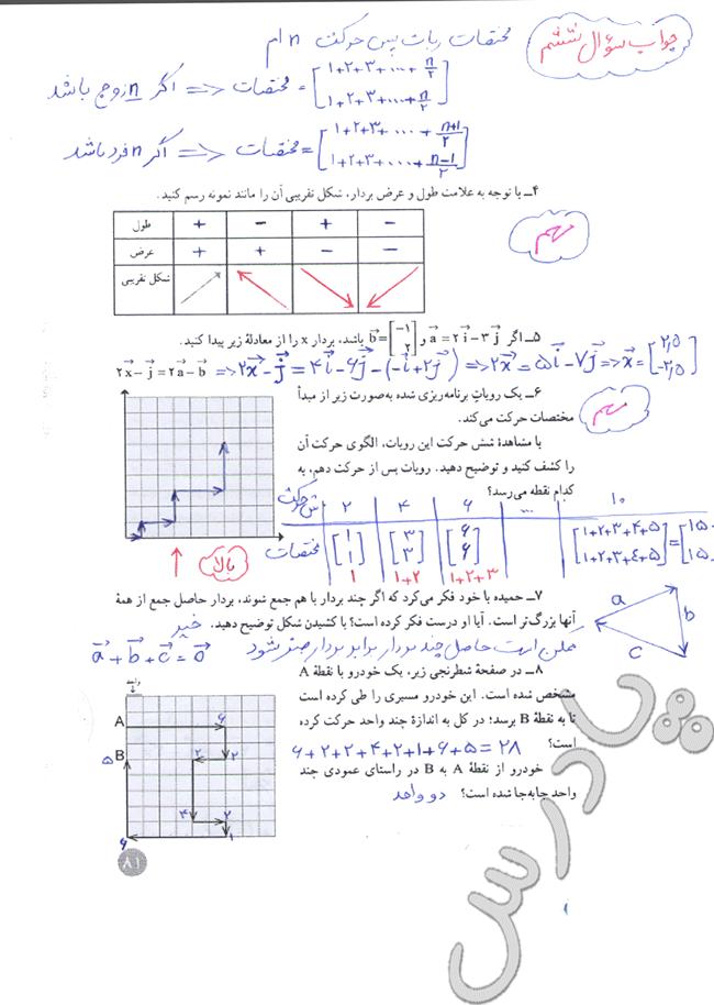ادامه حل تمرین صفحه 80 ریاضی هشتم