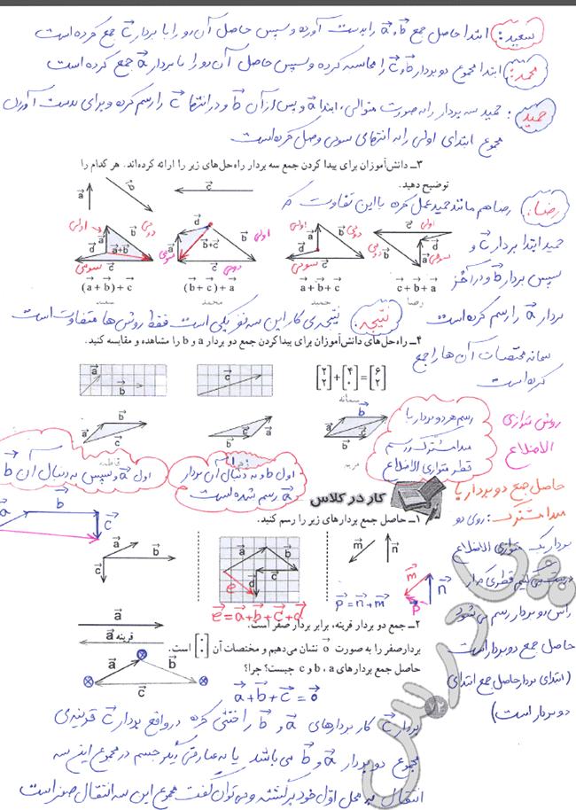 حل کار در کلاس صفحه 72 ریاضی هشتم