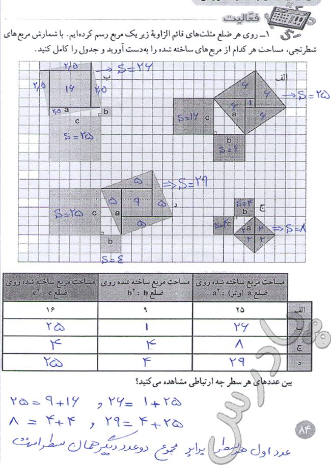 حل فعالیت صفحه 84 ریاضی هشتم