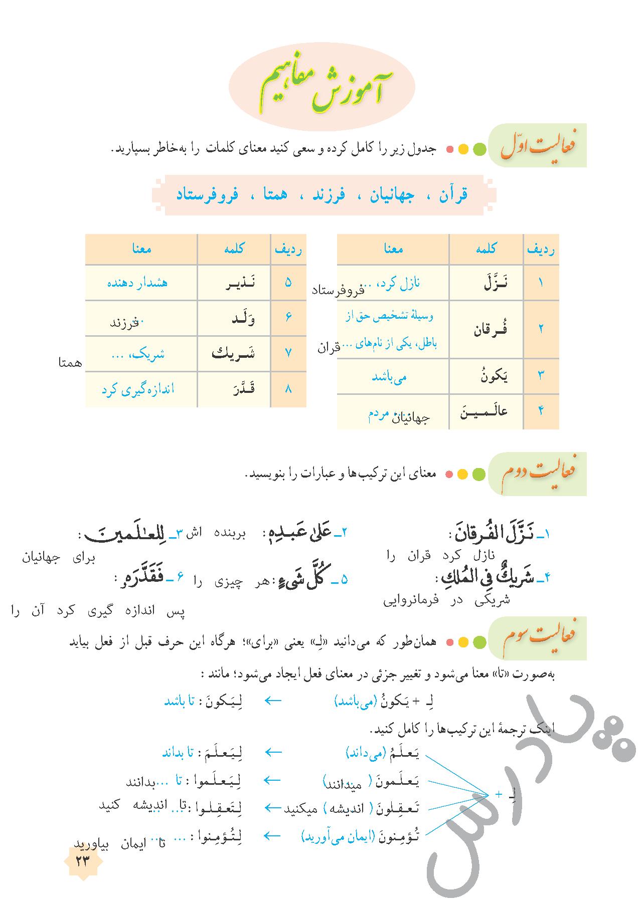 جواب فعالیت های درس 2 قرآن هشتم - جلسه اول