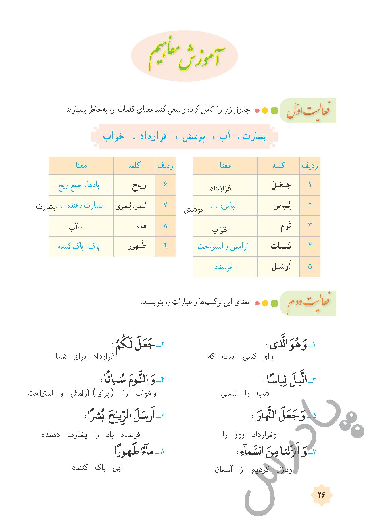 جواب فعالیت های درس 2 قرآن هشتم -جلسه دوم