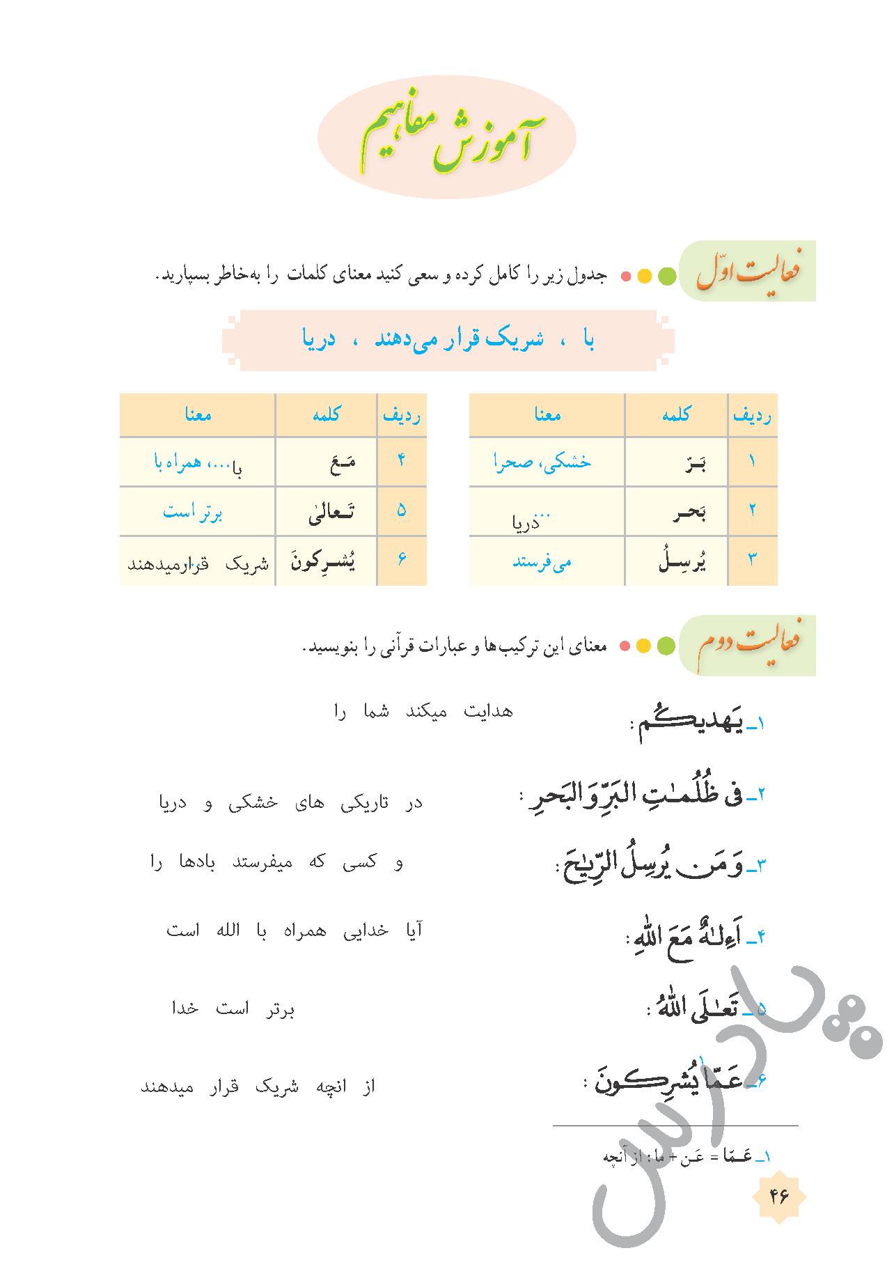 جواب فعالیت درس 4 قرآن هشتم -جلسه دوم