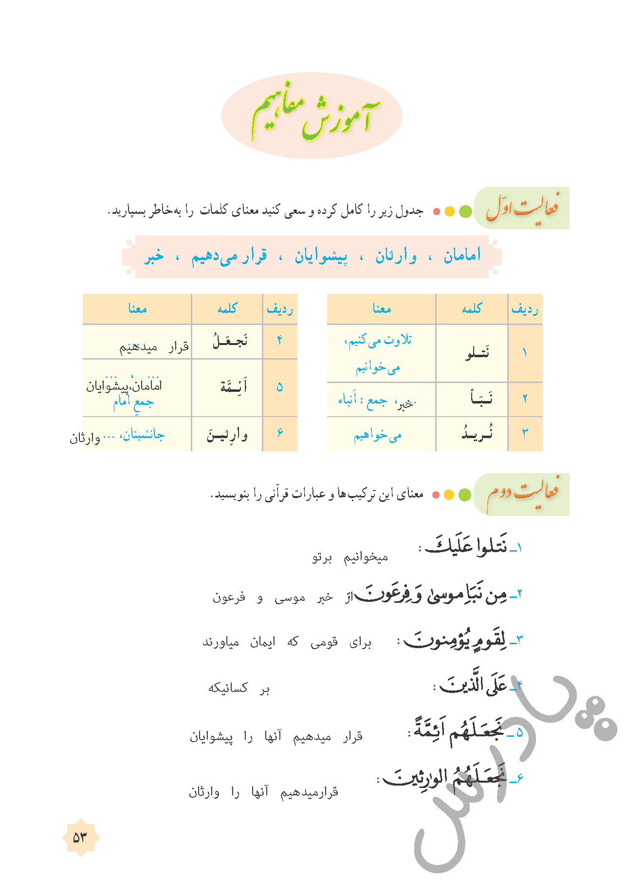 پاسخ فعالیت های درس 5 قرآن هشتم - جلسه اول
