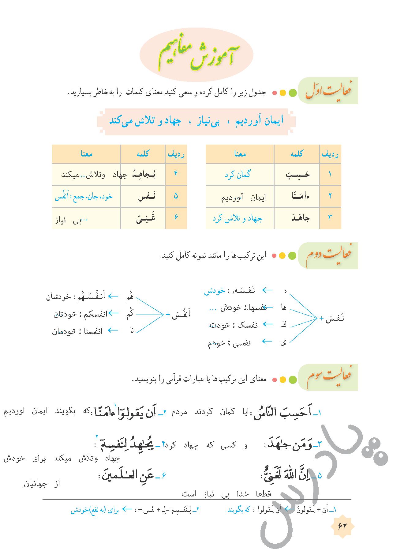 جواب فعالیت های درس 6 قرآن هشتم - جلسه اول