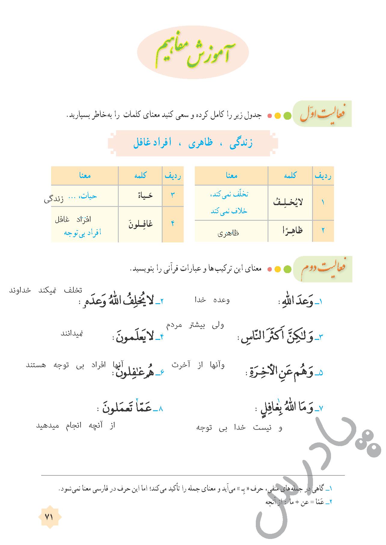 جواب فعالیت های درس 7 قرآن هشتم - جلسه اول