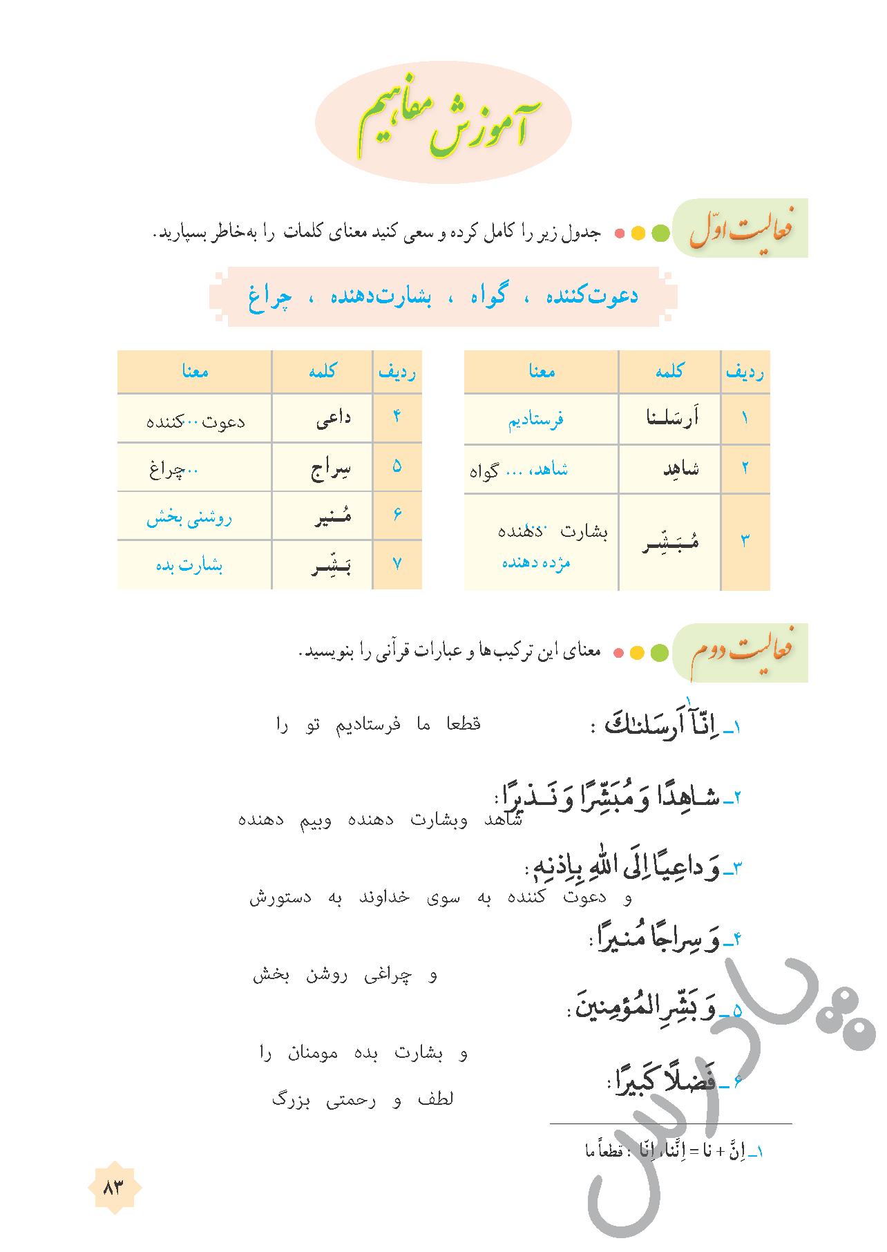 پاسخ فعالیت های درس 8 قرآن هشتم - جلسه دوم