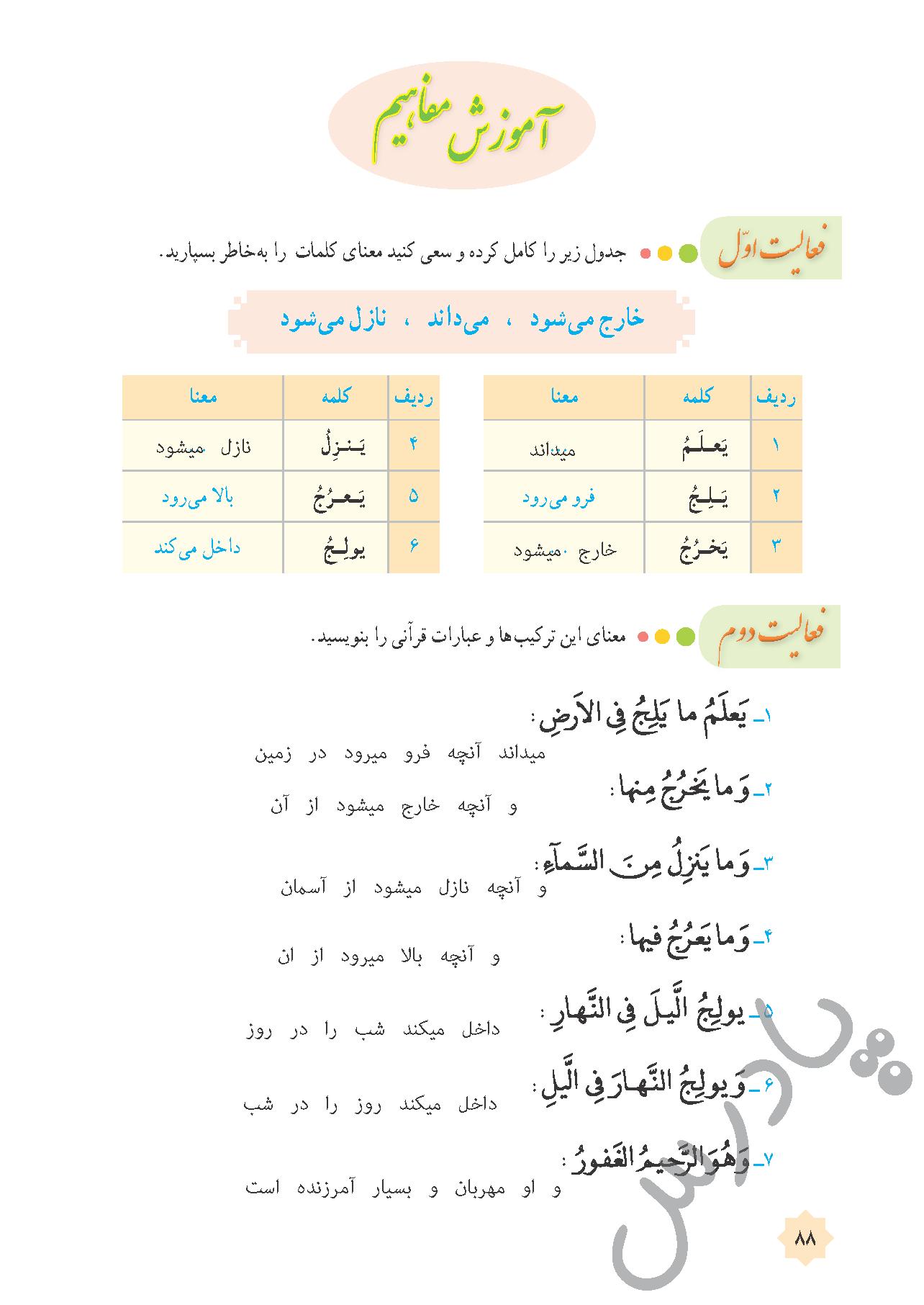 جواب فعالیت های درس 9 قرآن هشتم - جلسه اول