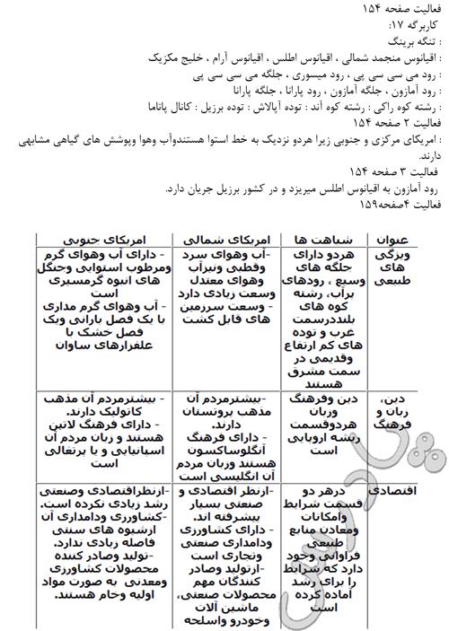 پاسخ فعالیت های درس 23 اجتماعی هشتم