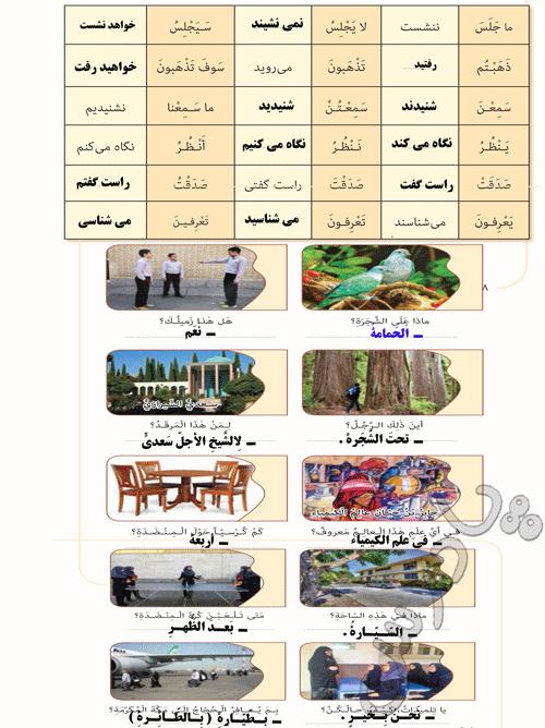 حل تمرینات صفحه 8 و 9 درس اول عربی نهم