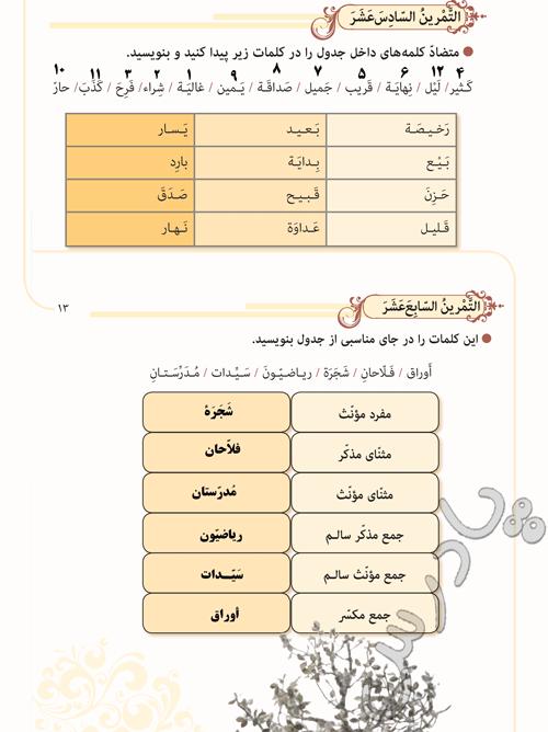 پاسخ تمرین های صفحه 13 درس اول عربی نهم