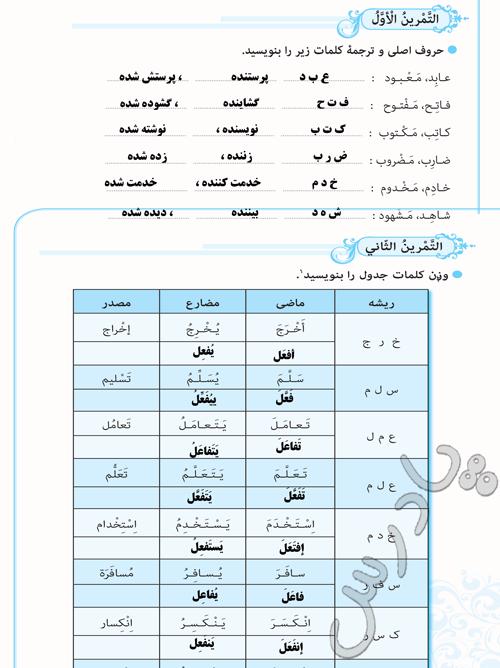 حل تمرین اول و دوم درس دوم عربی نهم