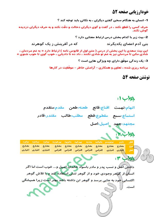 پاسخ خودارزیابی ونوشتن درس 6 فارسی نهم