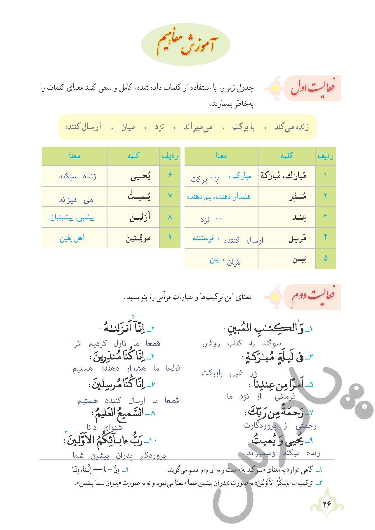 پاسخ فعالیت درس 2 قرآن نهم -بخش اول