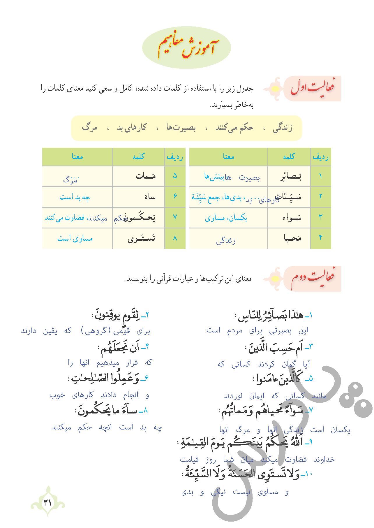 پاسخ فعالیت درس 2 قرآن نهم - بخش دوم
