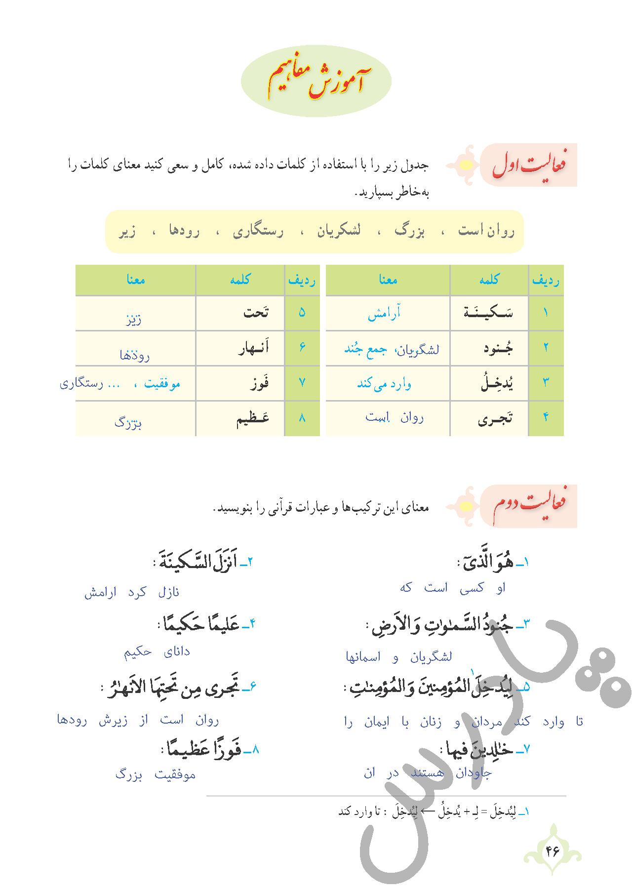 پاسخ فعالیت درس 4 قرآن نهم - بخش اول