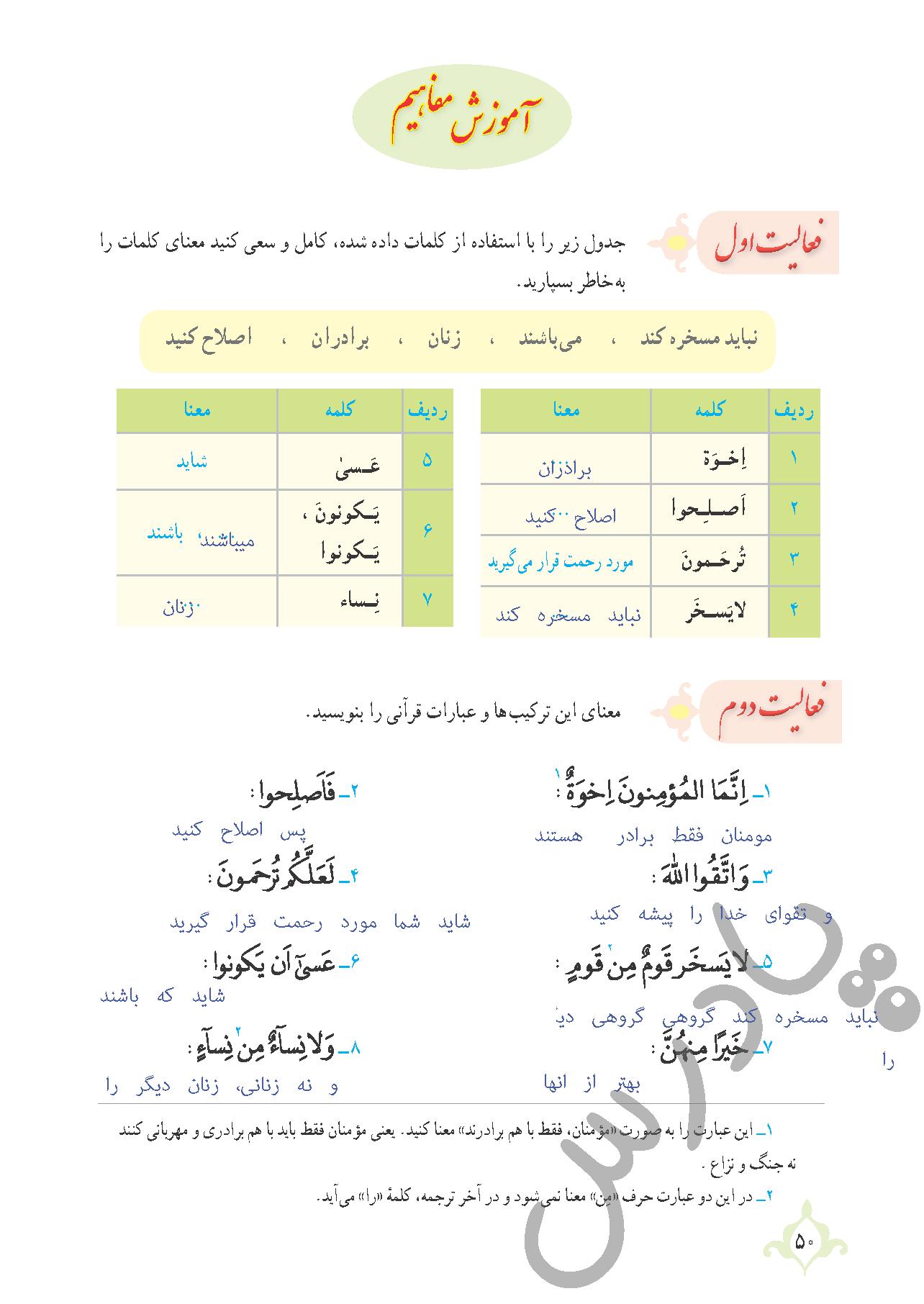 پاسخ فعالیت های درس 4 قرآن نهم - بخش دوم