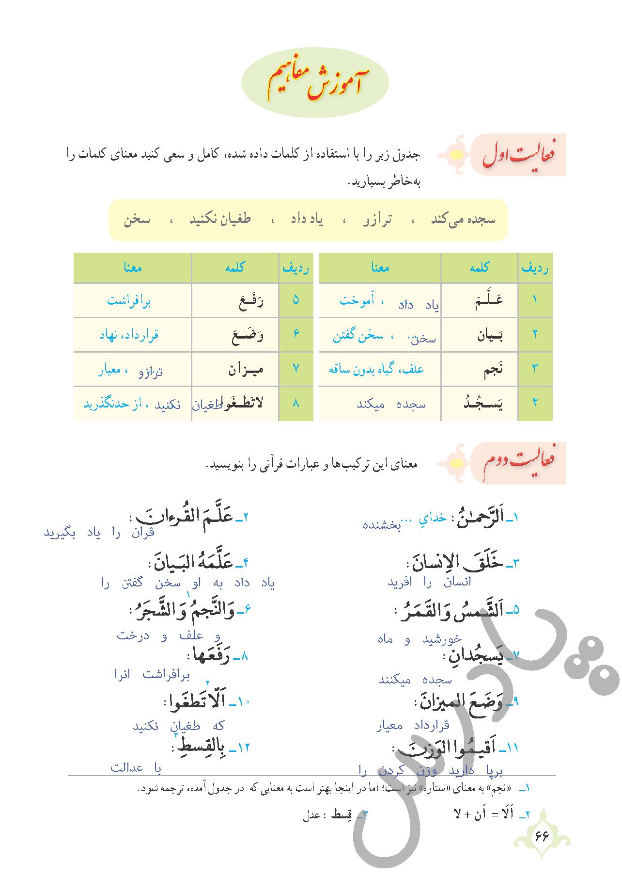 پاسخ فعالیت درس 6 قرآن نهم
