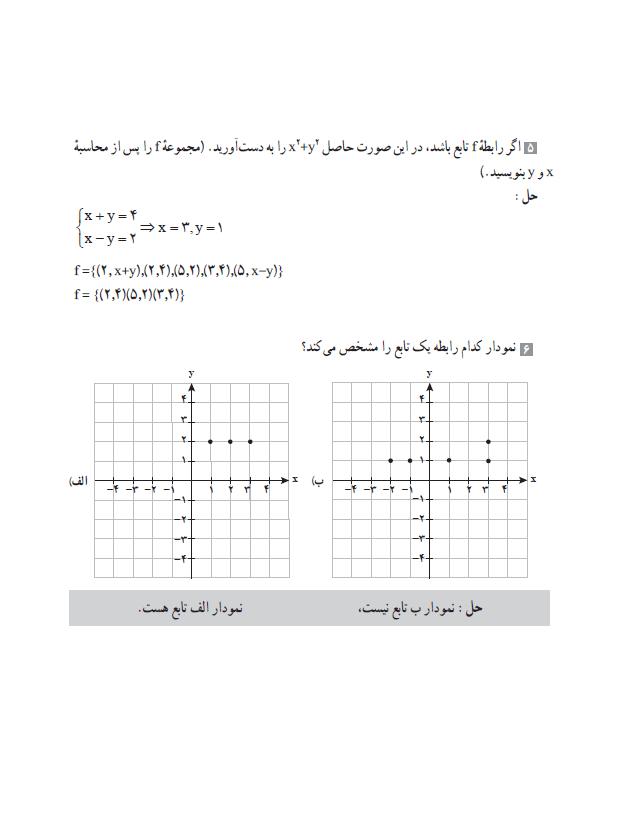 ادامه حل تمرین صفحه 48 ریاضی دهم انسانی