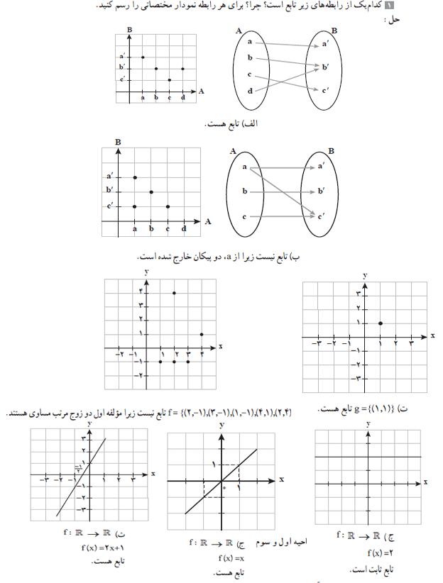 حل تمرین صفحه 53 ریاضی و آمار دهم انسانی