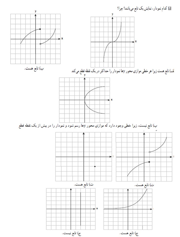 ادامه حل تمرین صفحه 53 ریاضی وآمار دهم انسانی