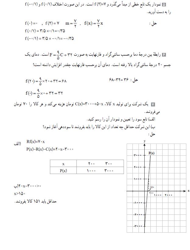 ادامه حل تمرین صفحه 61 ریاضی دهم انسانی