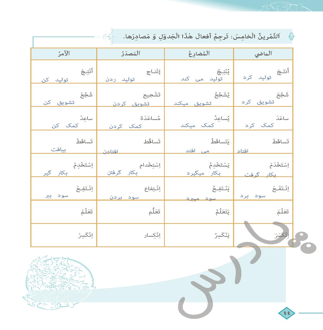 حل تمرین 5 درس چهار عربی دهم انسانی