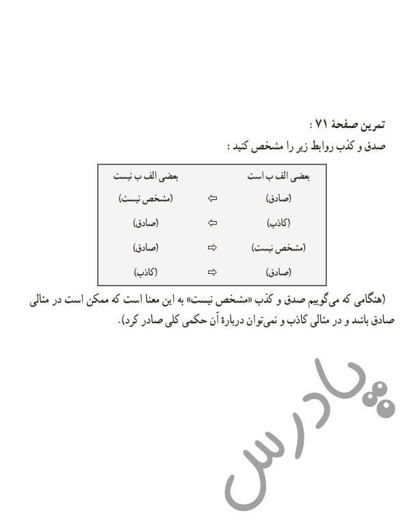 حل تمرین صفحه 71 درس7 منطق دهم