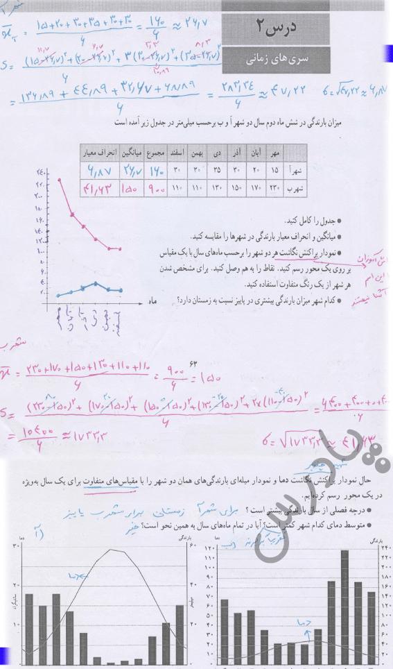 پاسخ فعالیت صفحه 63 ریاضی یازدهم انسانی