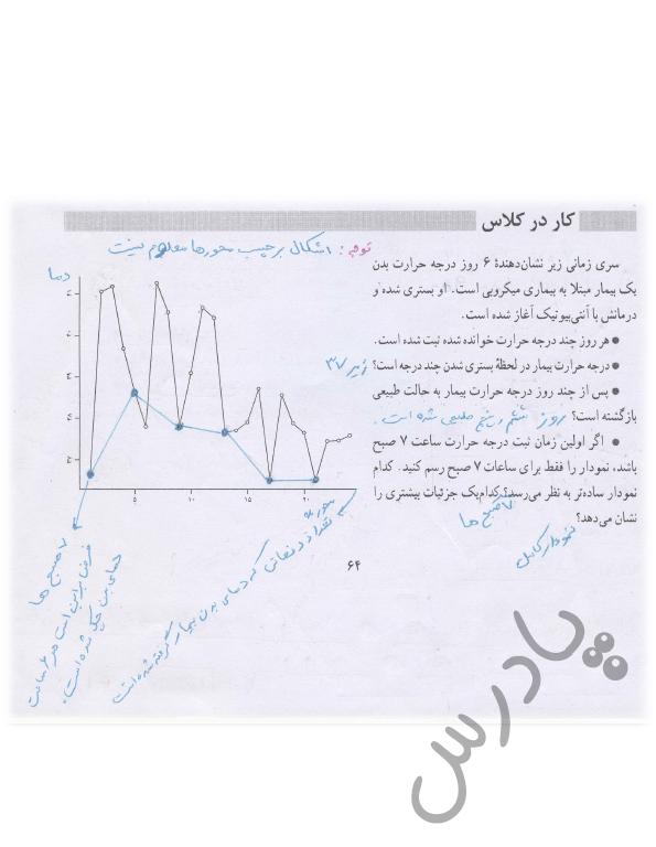 جواب کاردرکلاس صفحه 64 ریاضی یازدهم انسانی