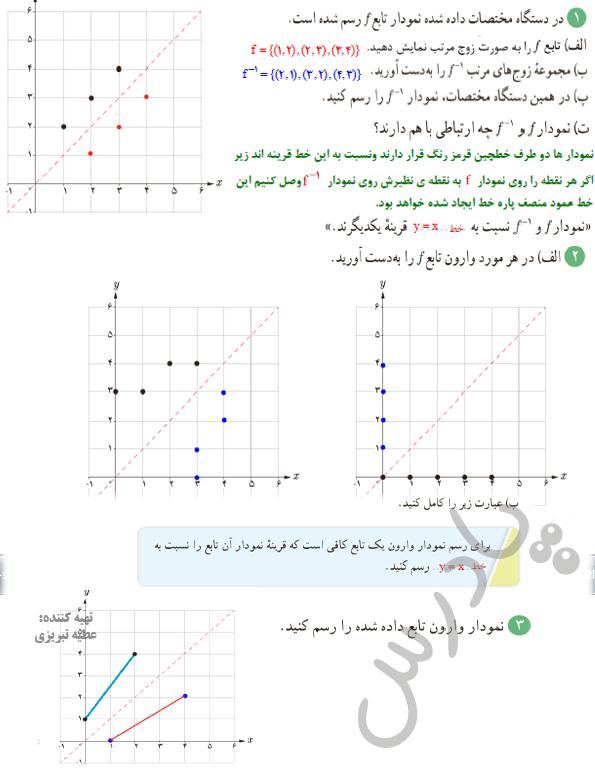 پاسخ فعالیت صفحه 58 ریاضی یازدهم تجربی
