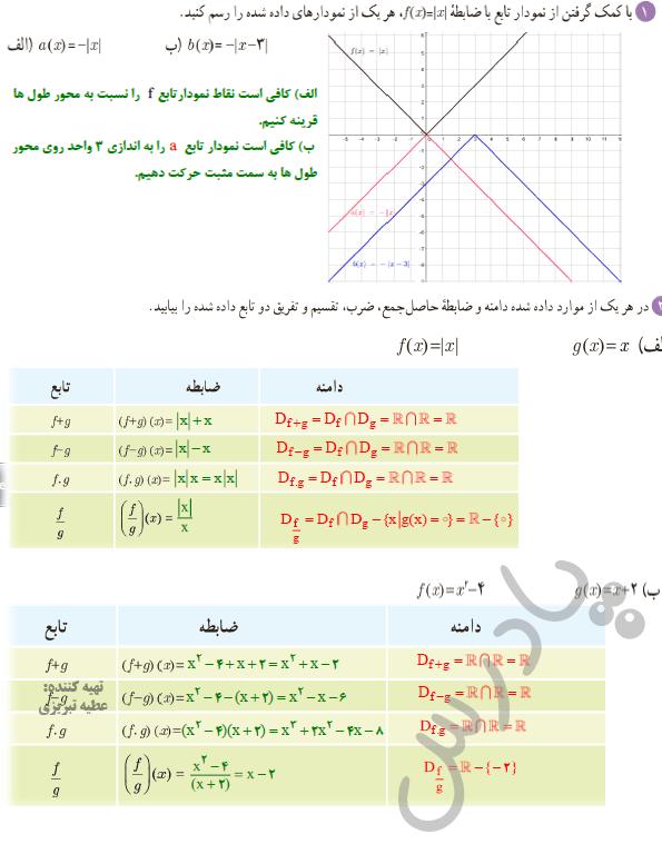 حل تمرین صفحه 69 ریاضی یازدهم تجربی