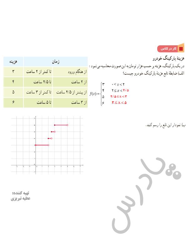 پاسخ فعالیت صفحه54 ریاضی یازدهم تجربی