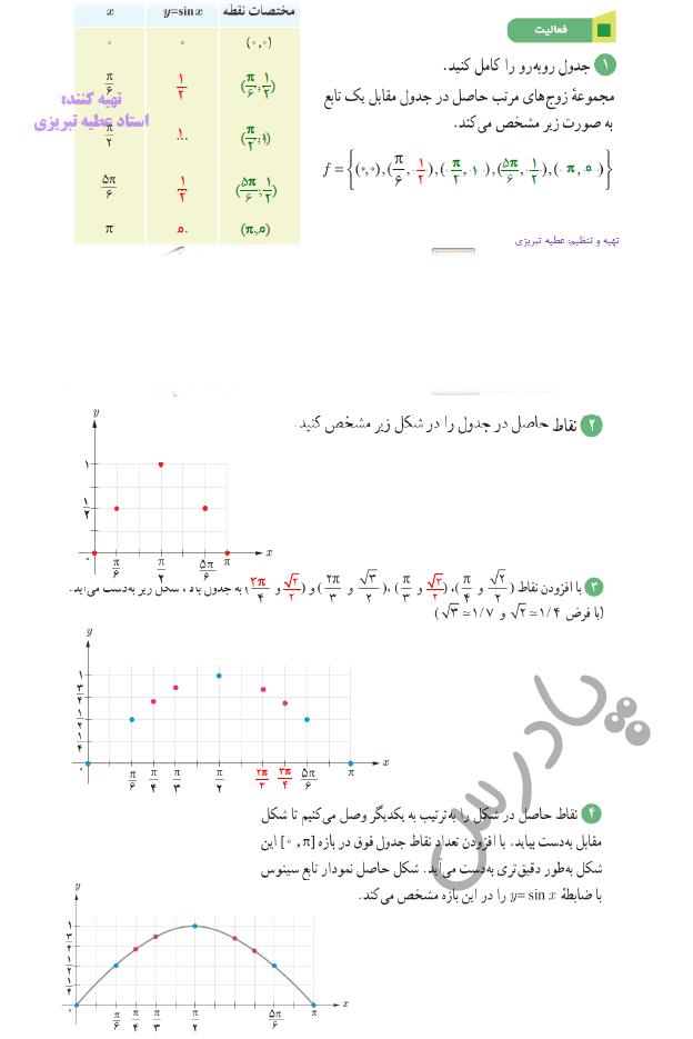 پاسخ فعالیت صفحه 88 ریاضی یازدهم