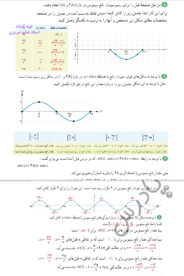 ادامه پاسخ فعالیت صفحه 88 ریاضی یازدهم