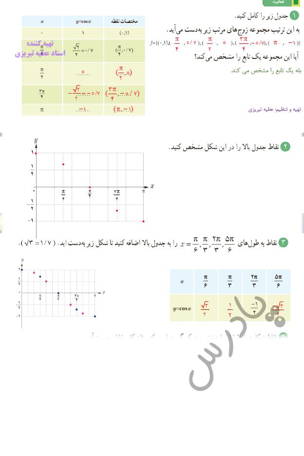 پاسخ فعالیت صفحه 91 فصل4 ریاضی یازدهم