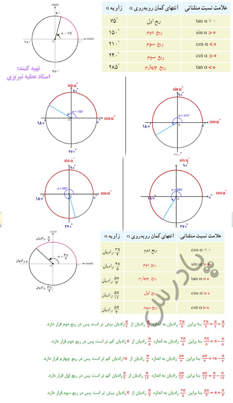 پاسخ فعالیت صفحه 77 ریاضی یازدهم