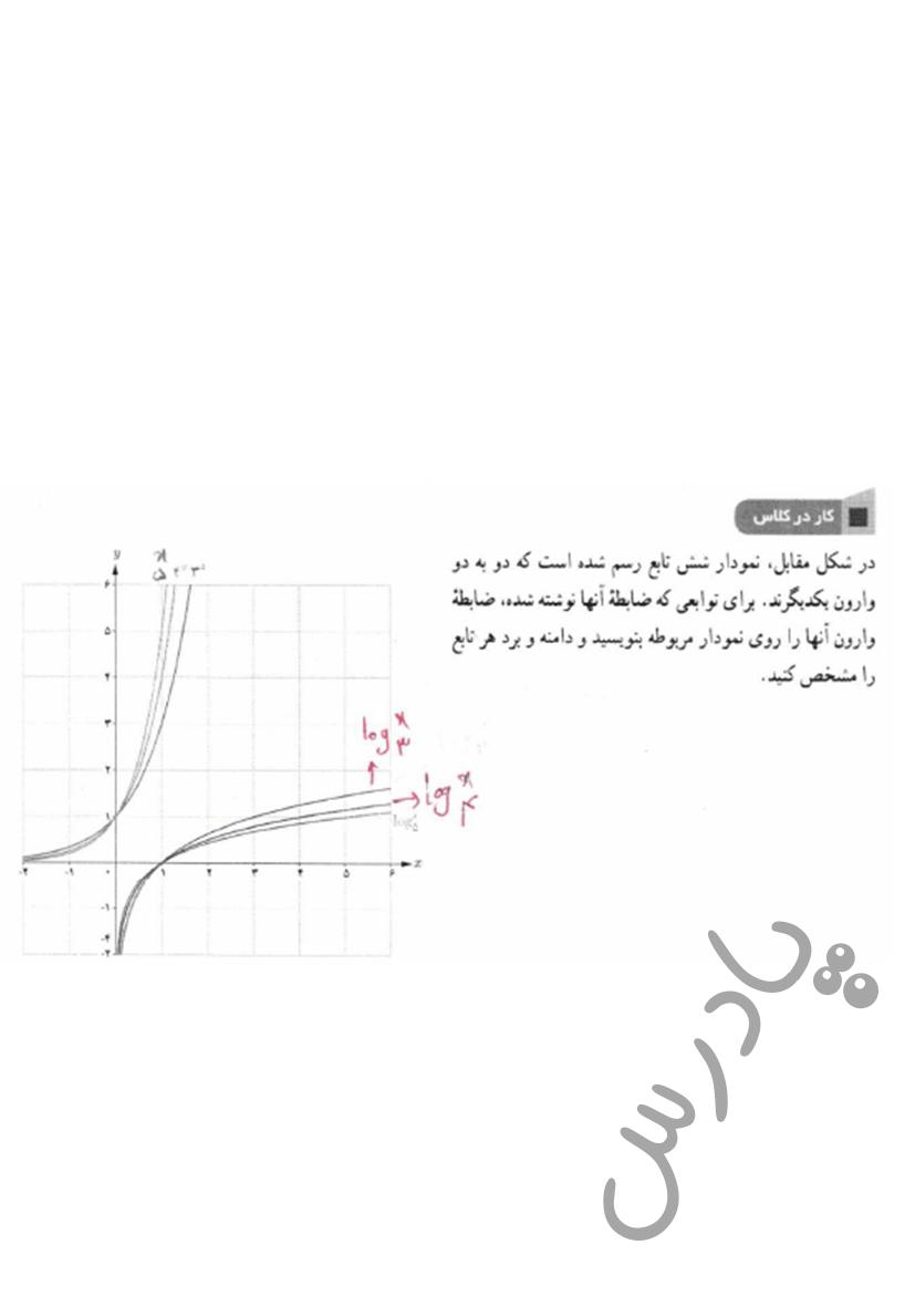 جواب کاردرکلاس صفحه 107 ریاضی یازدهم