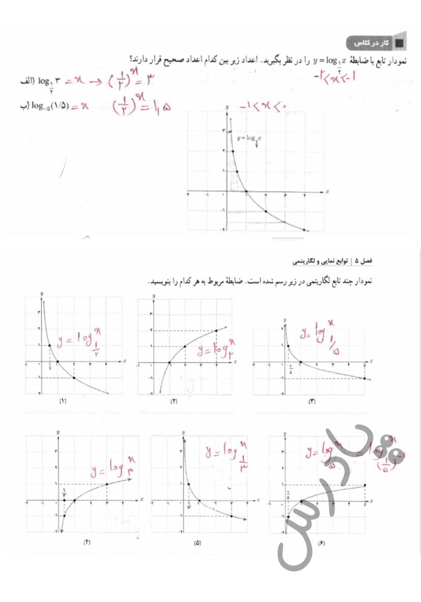 جواب کاردرکلاس صفحه 107 فصل5 ریاضی یازدهم