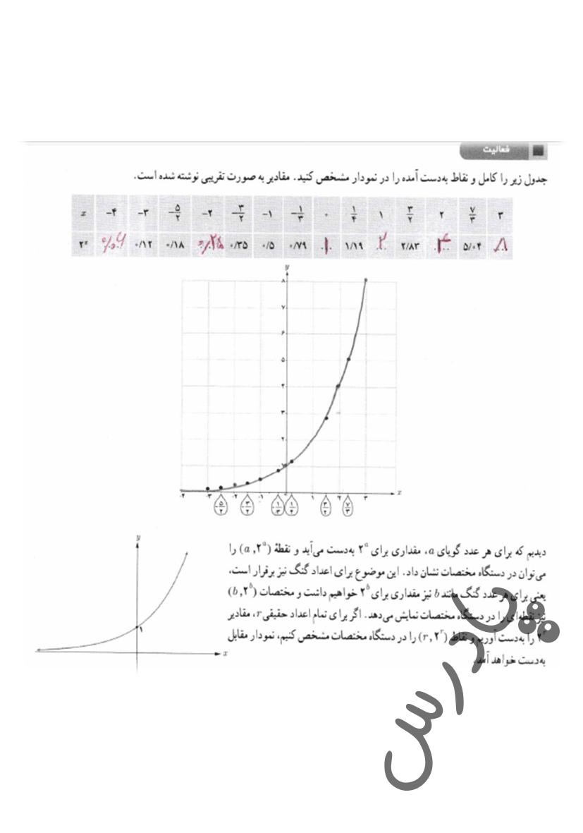 پاسخ فعالیت صفحه 97 فصل 5 ریاضی یازدهم