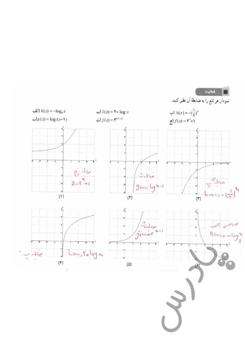 پاسخ فعالیت صفحه 115 ریاضی یازدهم