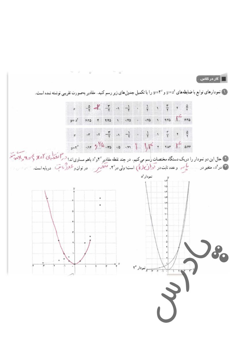 جواب کاردرکلاس صفحه 98 ریاضی یازدهم