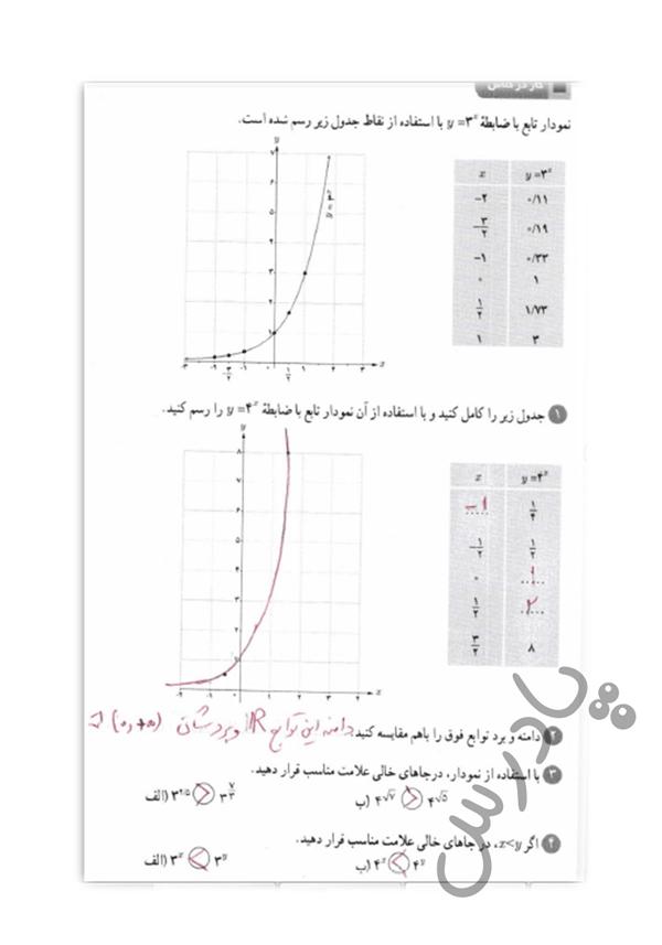 جواب کاردرکلاس صفحه 100 ریاضی یازدهم