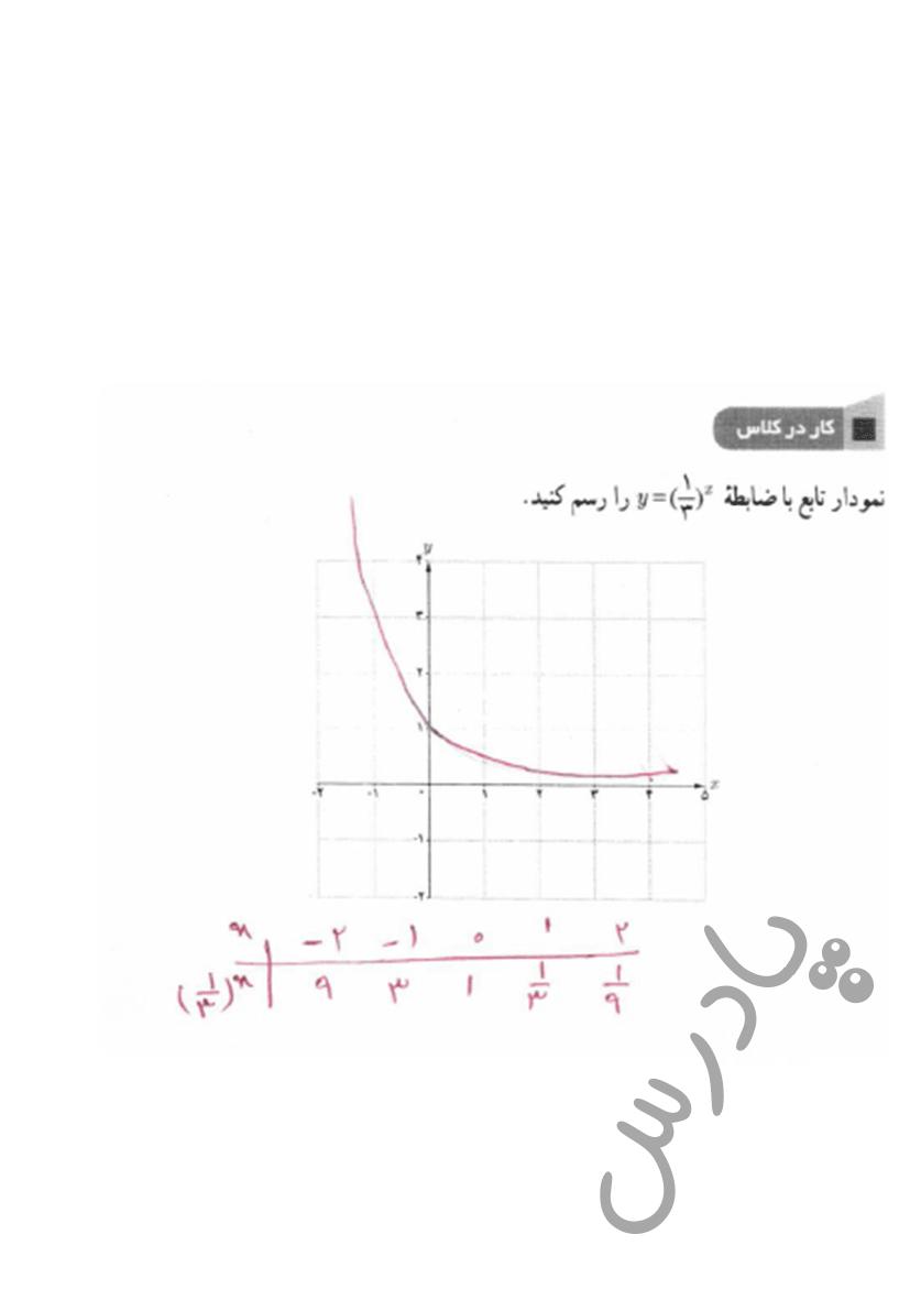 جواب کاردرکلاس صفحه 102 ریاضی یازدهم
