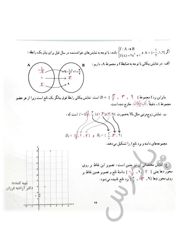 پاسخ فعالیت صفحه 22 ریاضی  یازدهم انسانی