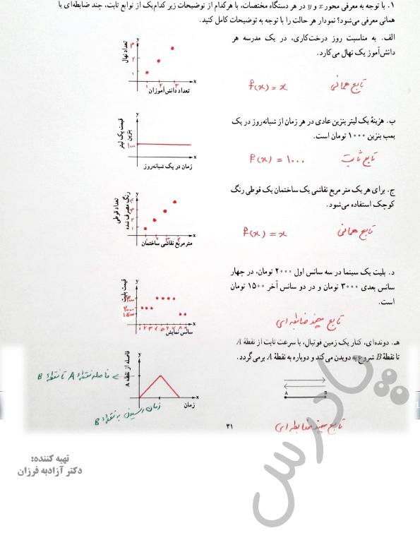 حل تمرین صفحه 31 ریاضی یازدهم انسانی