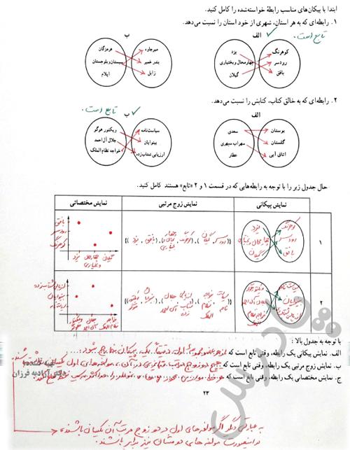 جواب کاردرکلاس صفحه23 ریاضی یازدهم انسانی