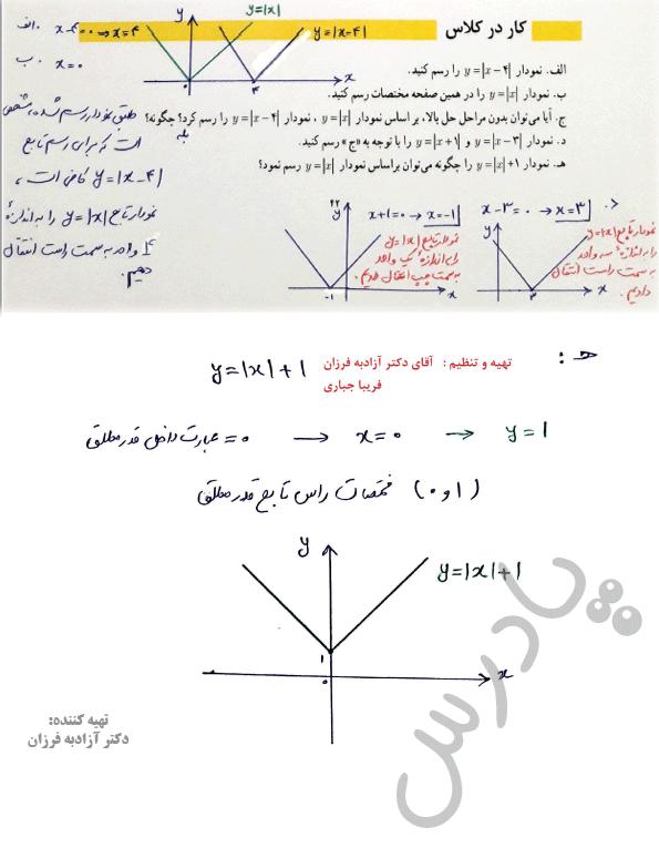جواب کاردرکلاس صفحه42فصل2 ریاضی یازدهم انسانی