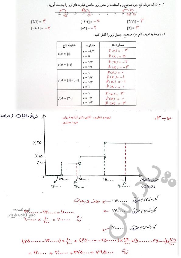 حل تمرین صفحه 43 ریاضی یازدهم انسانی