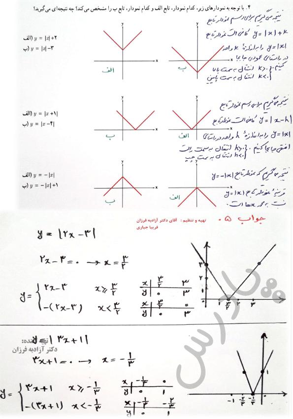 ادامه حل تمرین صفحه 43 ریاضی یازدهم انسانی