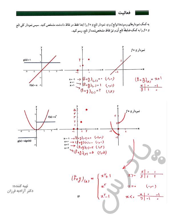 پاسخ فعالیت صفحه51 فصل 2 ریاضی یازدهم انسانی